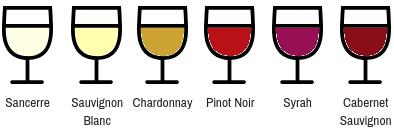 kleuren wijn